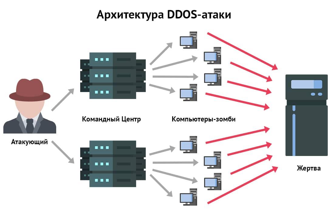 бесплатный counter strike хостинг серверов